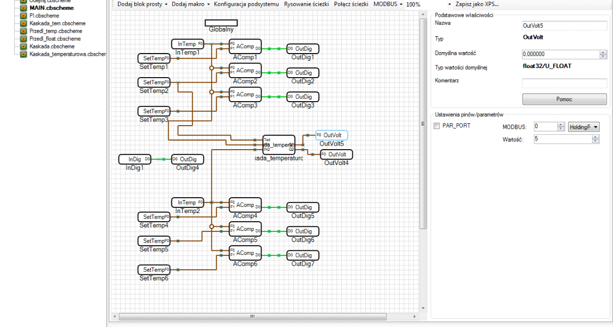 ConelBlock schemat blokowy programu