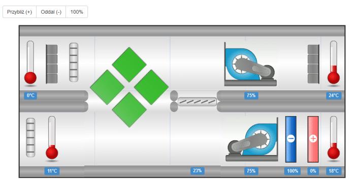 Automatyzacja Wentylacji i Klimatyzacji
